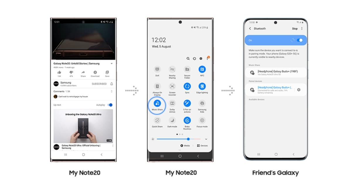 5 Funciones que debes conocer del Galaxy Note20 y Note20 Ultra